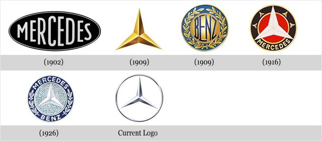 Logo Creative Brief