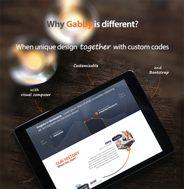 Gabby - Unique Multipurpose WordPress Theme